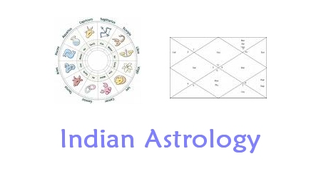 Free Indian astrology - indian astrology online