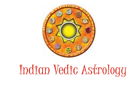 Best vedic astrology software free